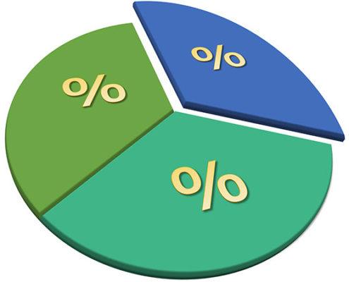 4% rule